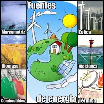 Fueentes de energia